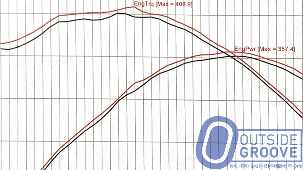 Crate Engine Fuel Test: 110 Race Fuel vs. 91 Pump Gas